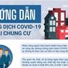 Các bước phòng chống COVID-19 khi sống tại chung cư không nên bỏ qua
