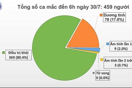 Thêm 9 ca mắc Covid-19 mới trong cộng đồng tại Đà Nẵng và Hà Nội