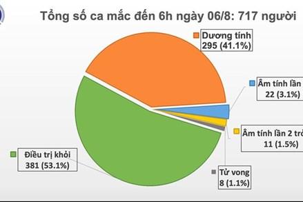 Thêm 4 ca mắc Covid-19, Hà Nội có 1 ca liên quan đến Đà Nẵng