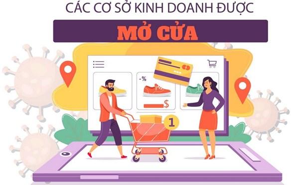 Những cơ sở kinh doanh nào được mở cửa ở Hà Nội?